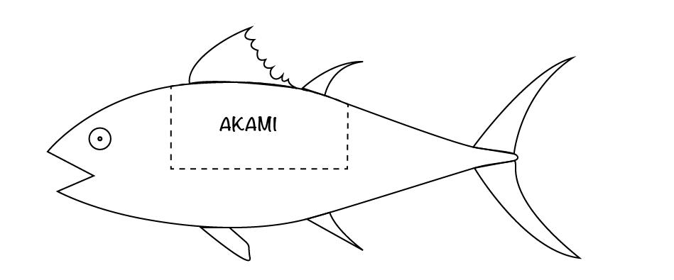 Der Teil aus dem das Maguro Sushi stammt