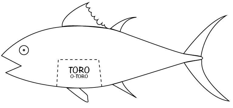 Der Teil aus dem das Otoro Sushi stammt
